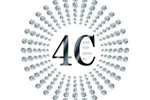 ダイヤモンドの4Cとは? 4Cの意味を詳しく解説