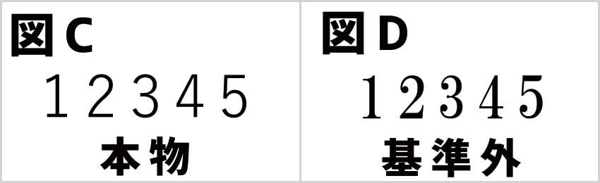 フォントの図
